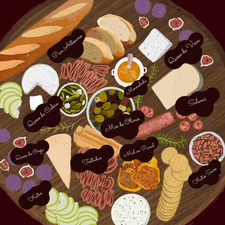 Anatomía de una tabla de quesos perfecta